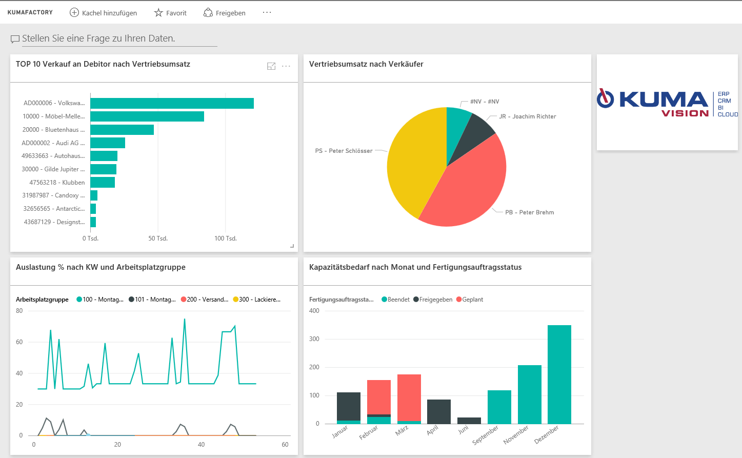 Power BI Dashboard Factory