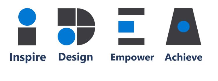 Microsoft Catalyst Programm: IDEA-Framework