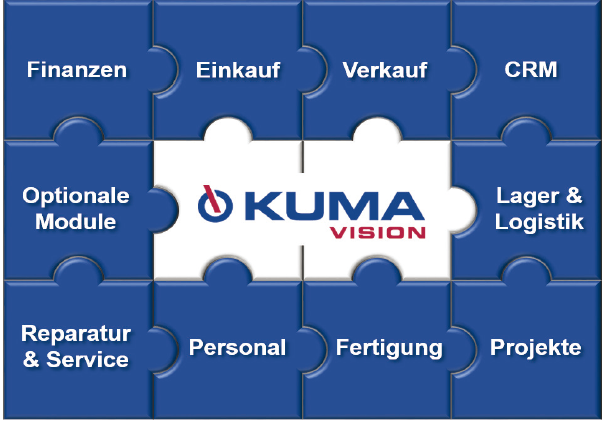 Integrated processes with the ERP solution from KUMAVISION