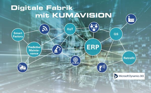 KUMAVISION on the HMI: Digital Factory with ERP and IIoT